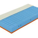 3 rady, jak na výběr matrace